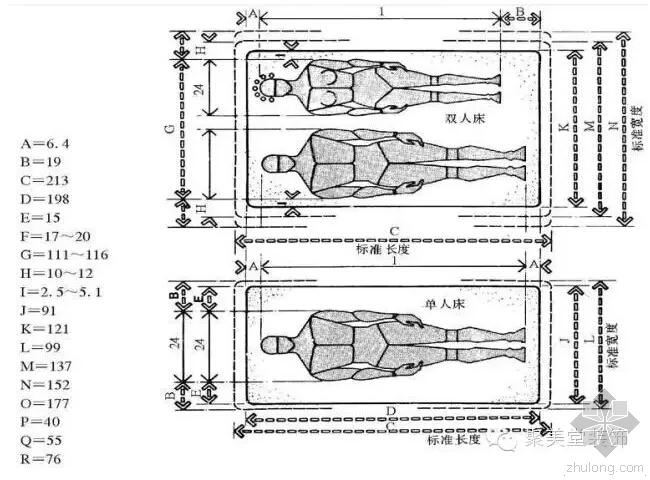 聊聊室内设计人体工程学