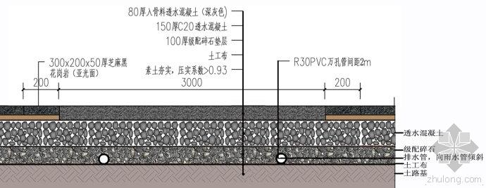 级配碎石垫层的路面结构