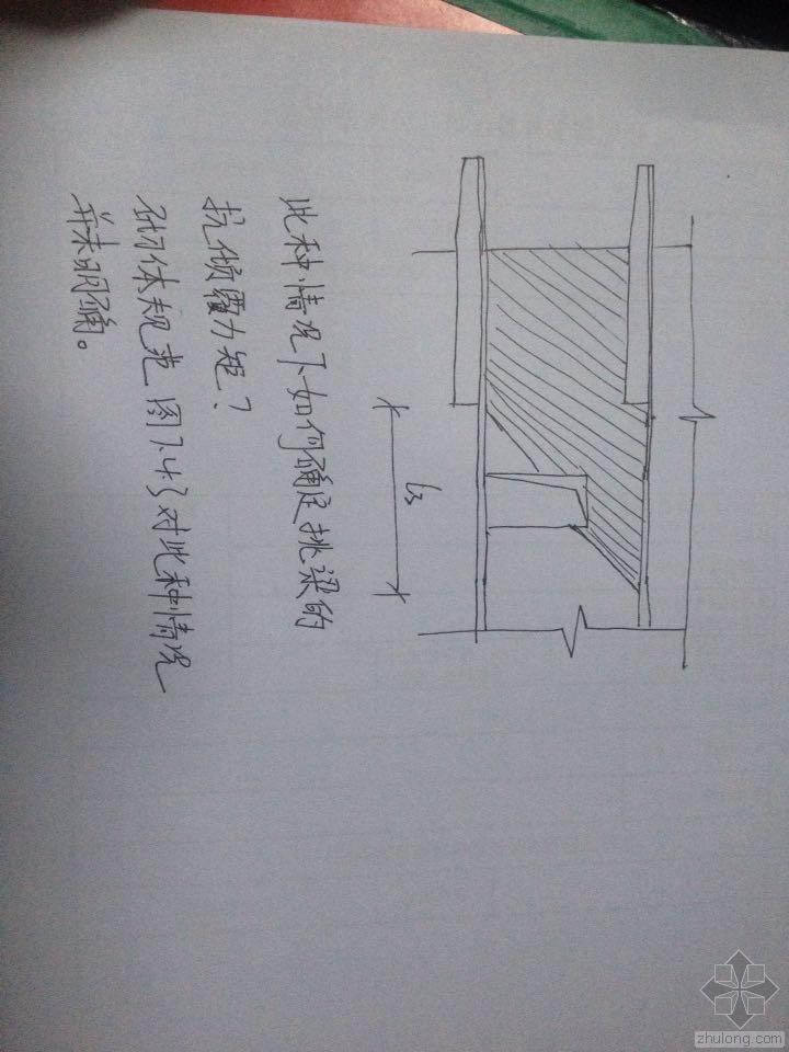 砌体结构挑梁抗倾覆力矩求解问题