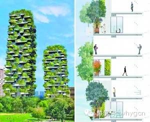 """世界第一座""""垂直森林""""全面分析绿色设计"""
