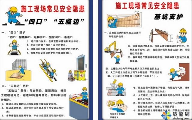 教你怎么做好施工现场安全挂图喷绘(2015版大图)