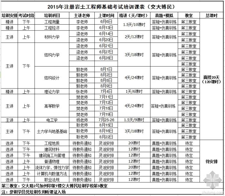 关于四川省注册土木工程师面授班上课课表