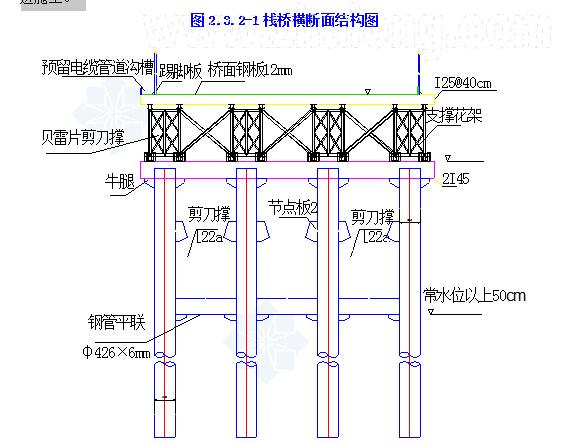 乐清湾大桥1600m钢栈桥施工技术(附图)