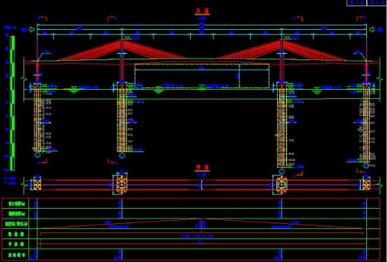 广东省南澳大桥工程