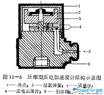uasb工作原理示意图资料下载-压电式加速度传感器的结构及工作原理
