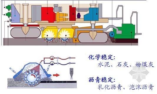 图解:公路及桥梁工程质量通病的防治