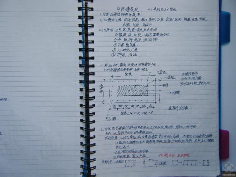 华南理工大学中外建筑史笔记(拍摄笔记)