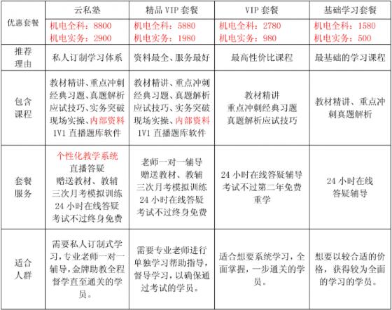 一建机电考试[每日一练](2015年7月21日)