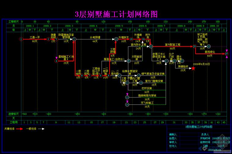 翰文网络计划进度编制破解版,非常好用