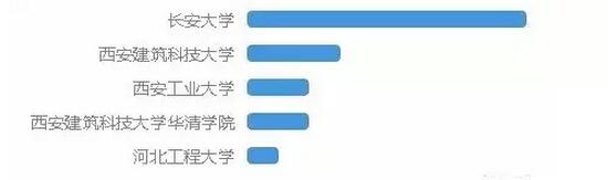 中国六大顶级建筑结构设计院薪酬大爆料,真是不能比啊!