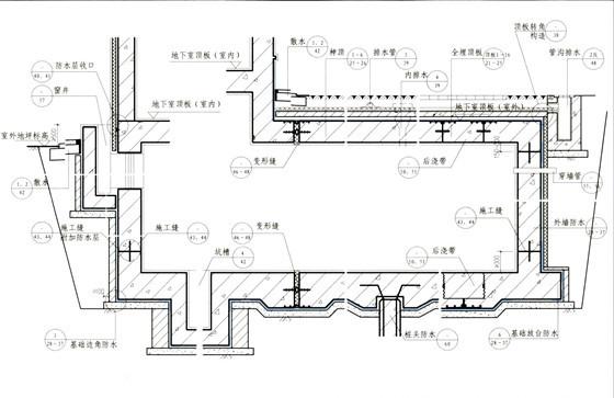地下工程结构自防水的设计