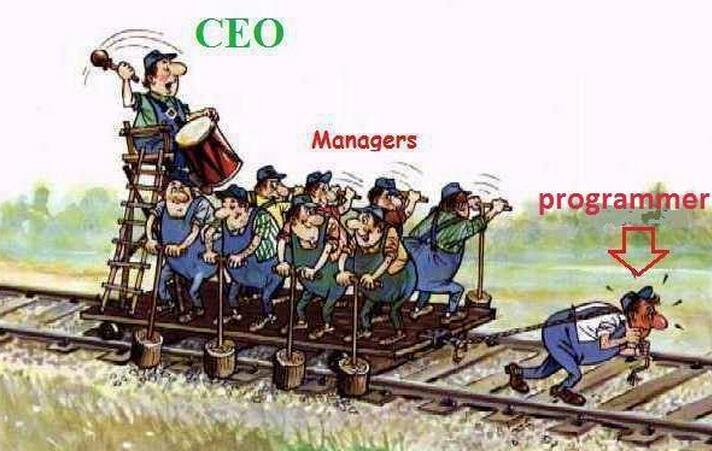 中铁集团最成功的项目管理经验总结