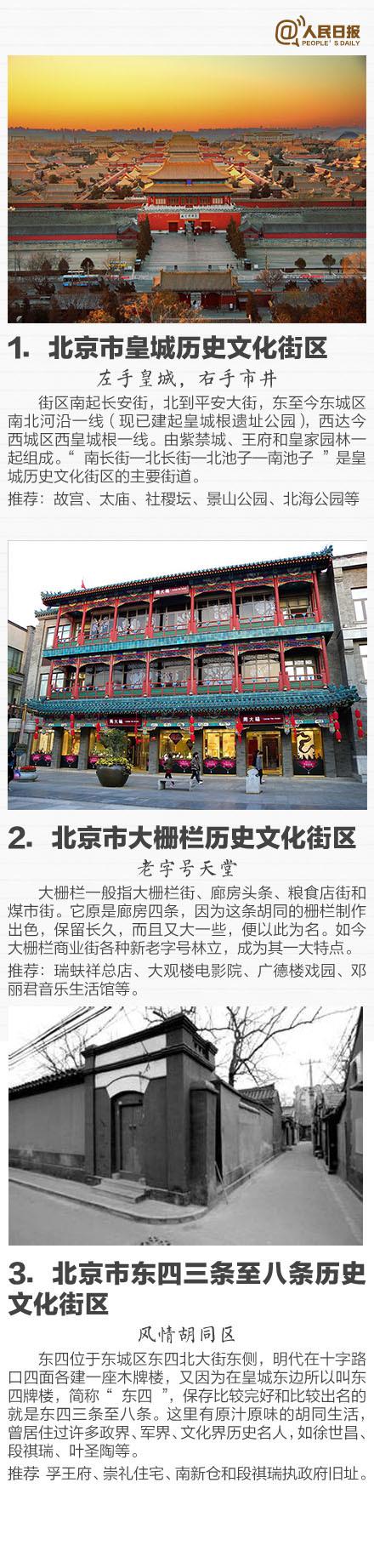 收藏!首批30个中国历史文化街区名单