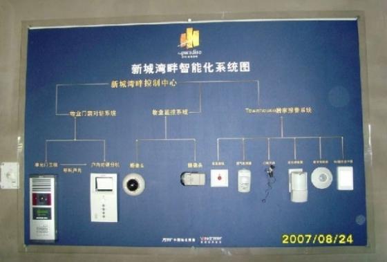 金科地产工法样板展示要素(土建、装修、安装)_9