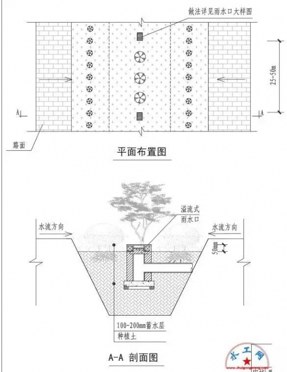 海绵城市设计标准图集_14