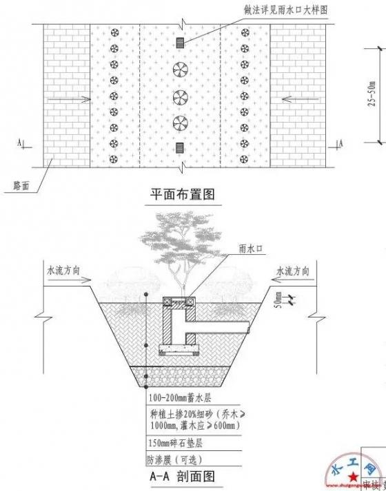 海绵城市设计标准图集_15