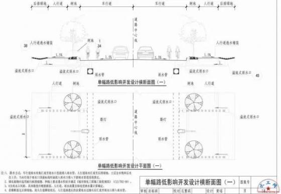 海绵城市设计标准图集_2