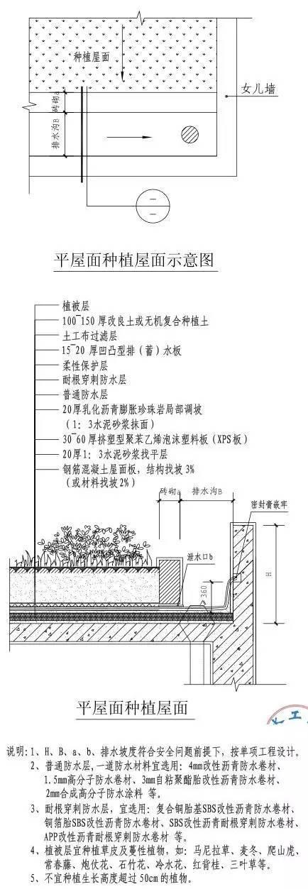 海绵城市设计标准图集_7