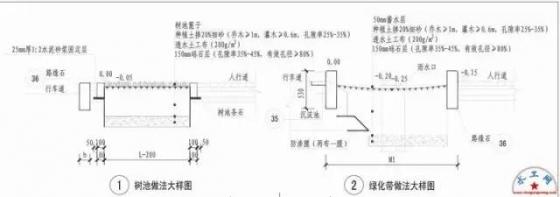 海绵城市设计标准图集_9