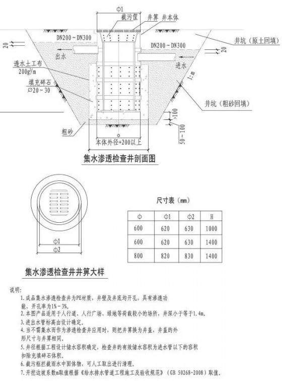 海绵城市设计标准图集_11