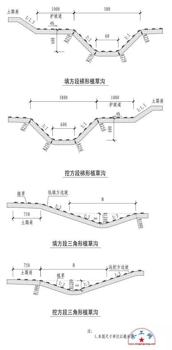 海绵城市设计标准图集_23