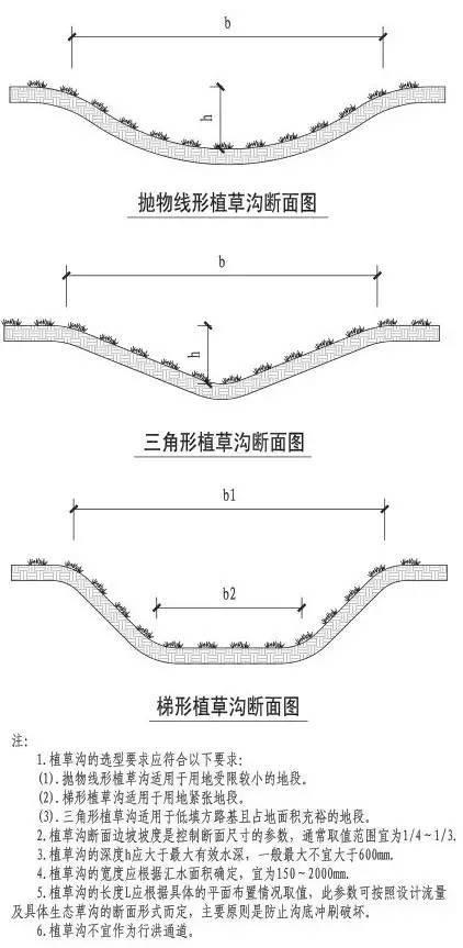 海绵城市设计标准图集_21