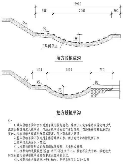 海绵城市设计标准图集_22