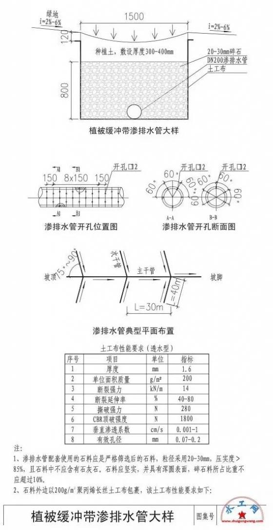 海绵城市设计标准图集_27