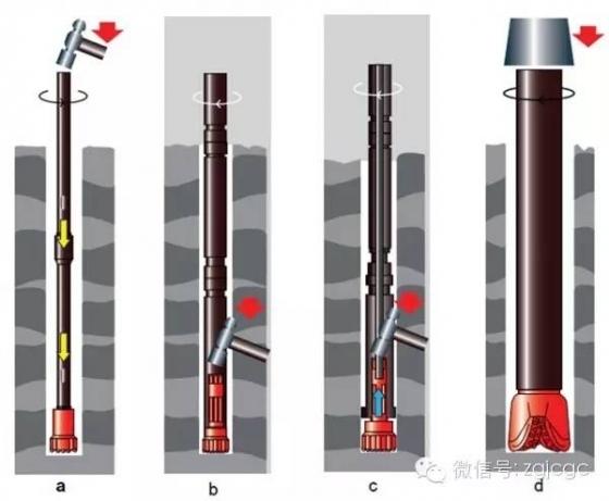 桩基础大孔径潜孔锤成孔技术分析