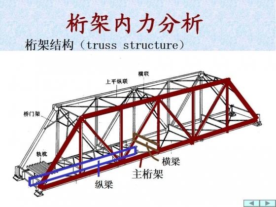 结构计算之超筋处理(10条汇总版)