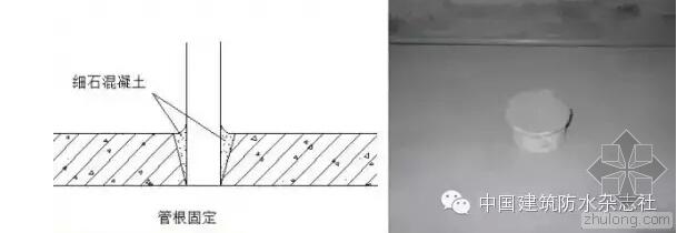 屋面防水施工,10个关键点不能小觑!