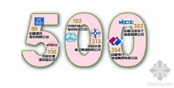 2015年中国建筑企业500强榜单揭晓 中建依然是龙头