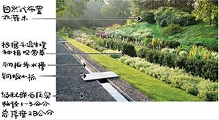 景观设计师不可不知的14个景观细部