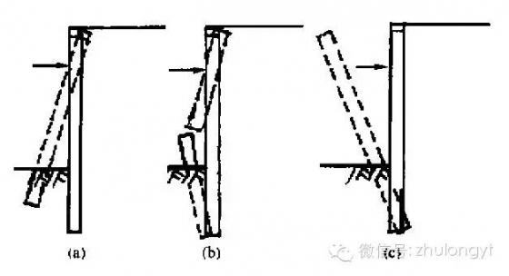 超详细的深基坑桩锚支护破坏事故案例分析
