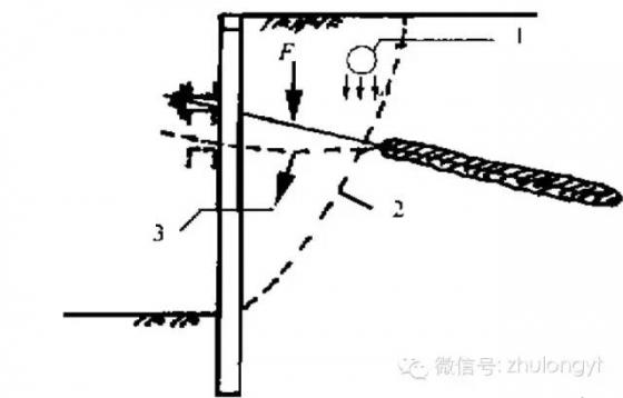 超详细的深基坑桩锚支护破坏事故案例分析_3