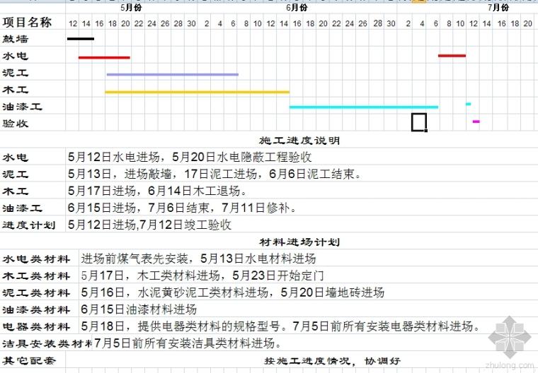 [完整]三居室(装修预算、材料分析表、工程量汇总表、计划书)