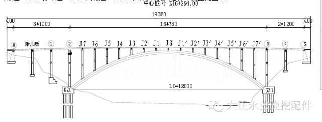 案例:120m跨现浇钢筋砼箱形拱桥主拱圈施工技术