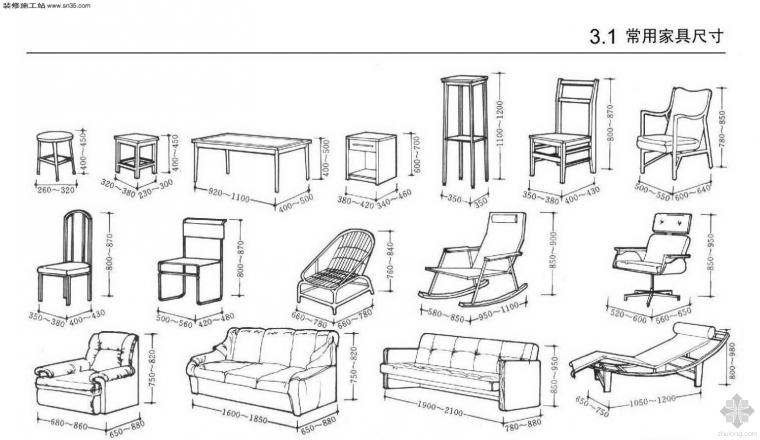 建筑及室内设计常识比例说明
