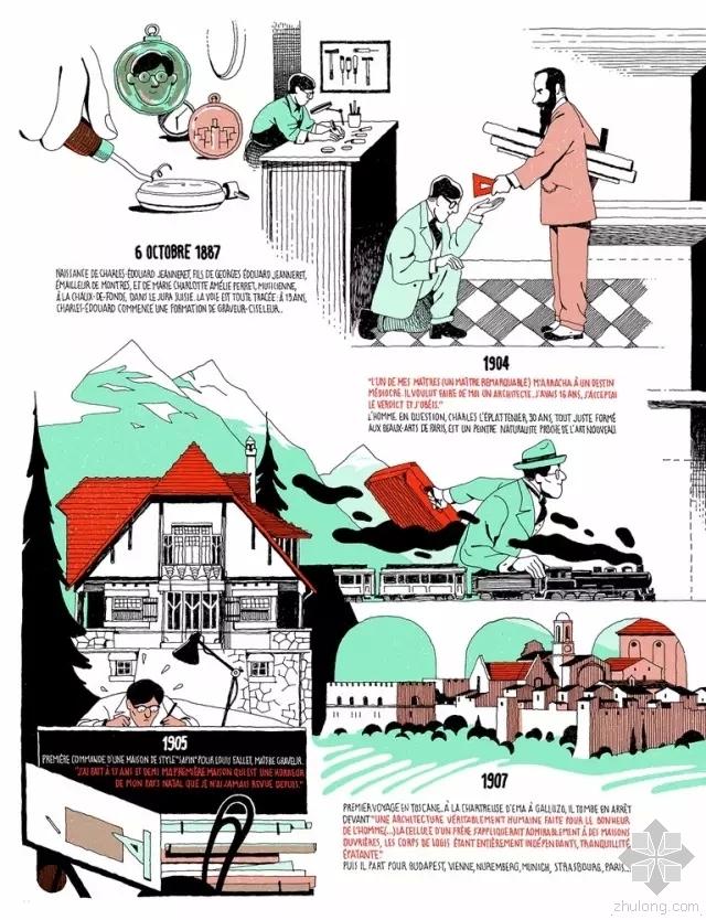 漫画版  勒·柯布西耶的一生