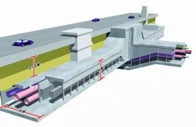透视城市地下综合管廊