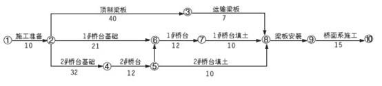 U型桥台安全技术交底资料下载-2014年一级建造师市政工程真题及答案解析