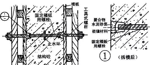 超实用的三种地下防水工程施工做法!