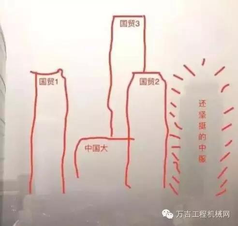 今天的北京,能出来施工的都是亡命之徒-1 (3).png