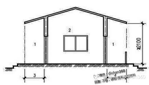 [图文详解]新建筑面积计算规则修改内容分析与影响预测!(2)-mmmmmmmmmmmmmmmm