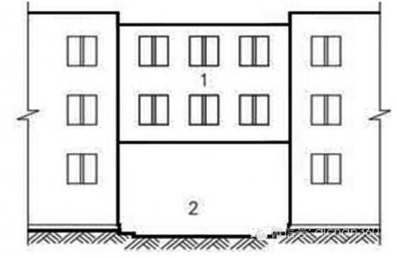 [图文详解]新建筑面积计算规则修改内容分析与影响预测!(2)-vvvvvvvvvvvvvvvvvvvv
