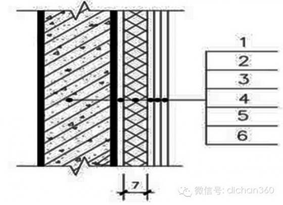 [图文详解]新建筑面积计算规则修改内容分析与影响预测!(2)-tttttttttttttttttttt