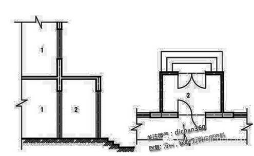 [图文详解]新建筑面积计算规则修改内容分析与影响预测!(2)-nnnnnnnnnnnnnnnnnn
