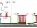 供暖系统中循环泵的作用与安装方法