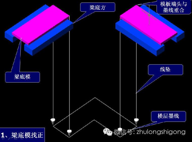 梁、楼梯模板施工顺序三维图解