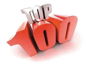 中国室内设计公司百强企业名单公布,看看有你公司没?